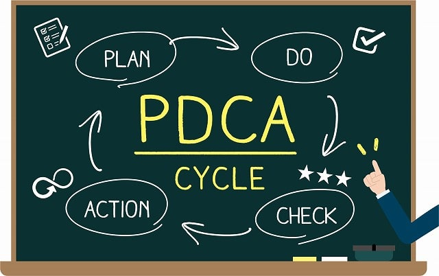 PDCAサイクルとは